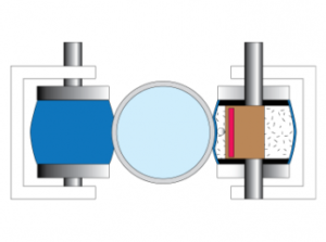 Rolling Transducers Cross Section