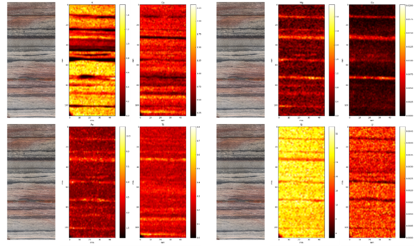 Elemental surface maps binned at a 1 mm x 10 mm resolution for various elements. Data acquired from a ultra-sensitive Geotek XRF sensor.