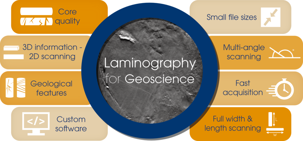 Laminography for Geoscience
