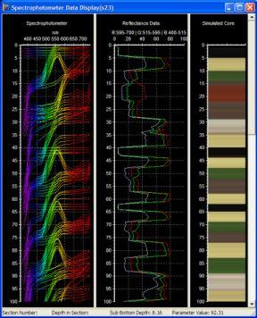 Spectrophotometer Data Window
